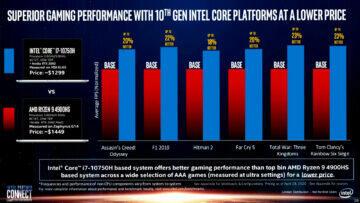 Intel amd lže
