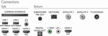 konektory televize philips