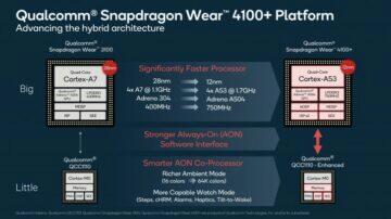 snapdragon wear 4100 + oficiálně