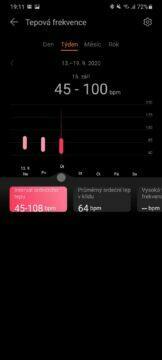 Huawei Health Zdraví analytika tep týden