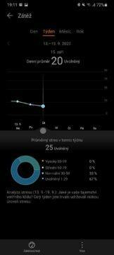Huawei Health Zdraví analytika zátěž týden