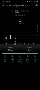 Huawei Health Zdraví přehled aktivit