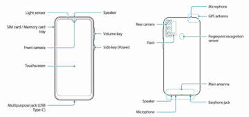 Samsung-Galaxy-F41 nová řada galaxy f