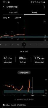 Samsung Health srdeční tep