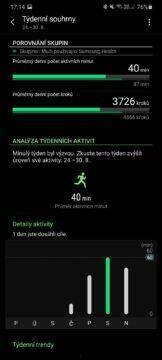 Samsung Health týdenní souhrn