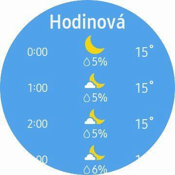 screenshot počasí předpověď