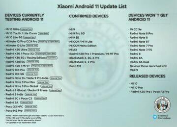 Xiaomi telefony Android 11 neoficiální seznam