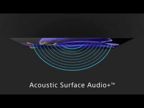 Acoustic Surface audio+ : A Whole new multi-dimension in sound