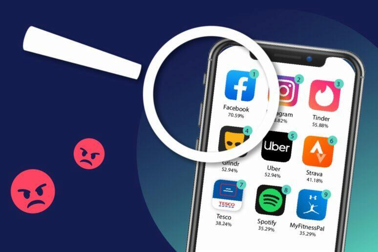 které aplikace sbírají nejvíce dat