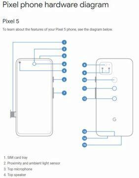 pixel 5 nakres