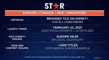 Disney novinky 2021 služba STAR
