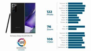 Galaxy Note20 Ultra Snapdragon Exynos focení Exynos