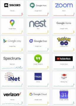 google vypadek partnerské sluzby