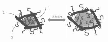 Huawei patent grafenové baterie schéma