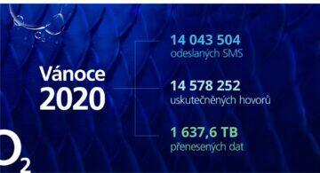 operátoři statistiky štědrý den 2020 O2