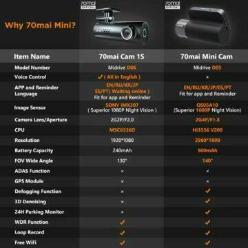 Palubní kamera 70mai Mini parametry