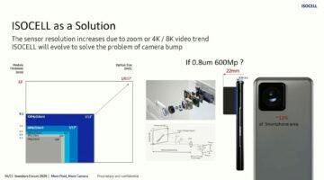 Samsung pracuje na 600 MPx fotoaparátu