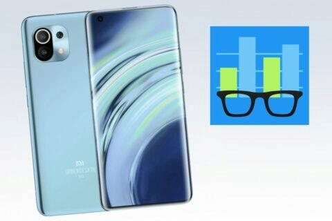 Xiaomi Mi 11 GeekBench