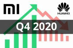 prodejnost mobilů Q4 2020
