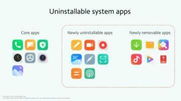 MIUI 12.5 novinky harmonogram odinstalace základních aplikací