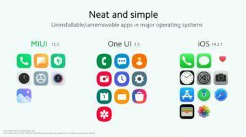 MIUI 12.5 novinky harmonogram odinstalace základních aplikací porovnání iOS One UI