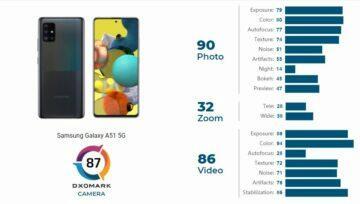 Samsung Galaxy A51 5G DxOMark výsledek