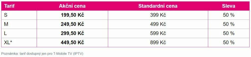 T-Mobile TV únor březen 2021
