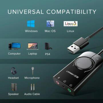 Externí zvuková karta Ugreen kompatibilita
