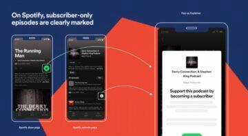 Spotify placené podcasty vizualizace