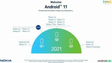 Kdy dostanou Nokia telefony Android 11