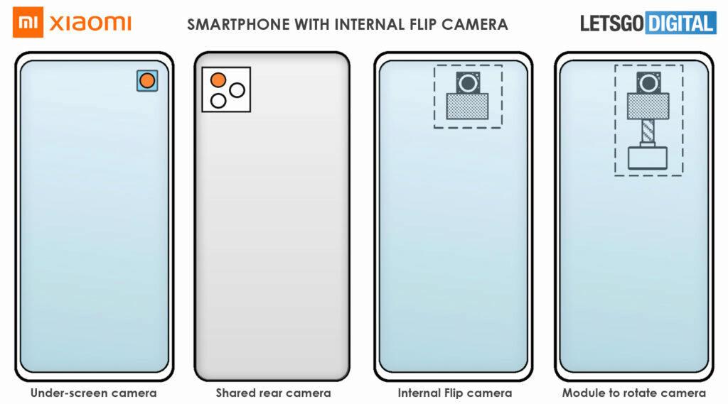 Xiaomi neviditelný otočný foťák patent