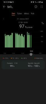 aplikace Huawei Zdraví 4 SpO2