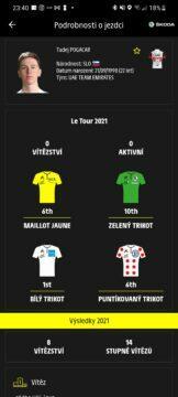 Aplikace Tour de France 2021 by Škoda cyklistika podrobnosti o závodnících