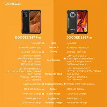 Doogee S97 Pro představení