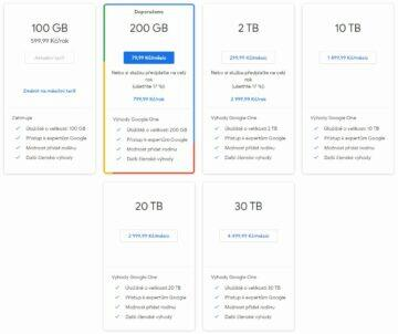 Fotky Google kapacita úložiště tarify Google One