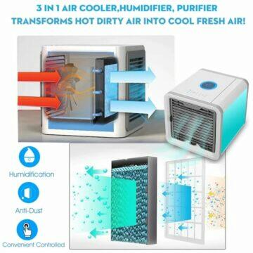 Přenosný mini osvěžovač vzduchu funkce