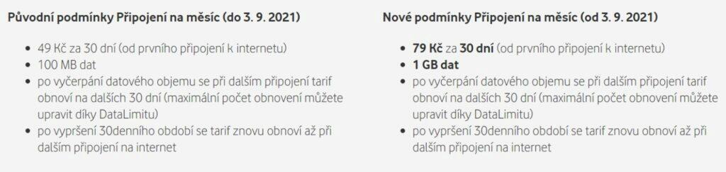 Připojení na měsíc Vodafone 1 GB nabídka