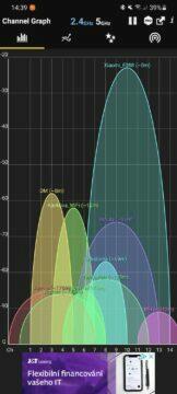 signál u routeru 2,4
