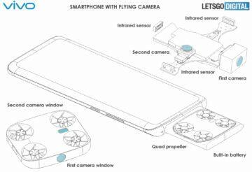 mobil s létající kamerou Vivo patent 1