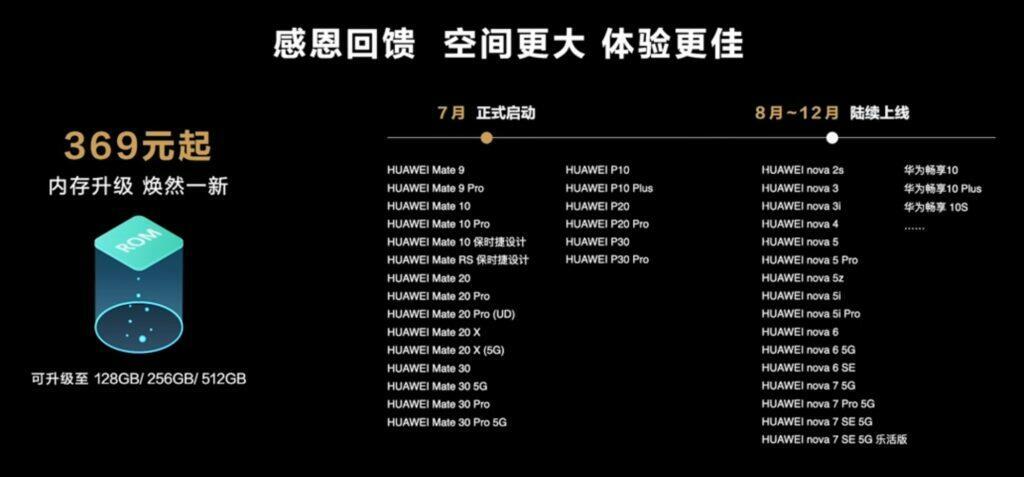 Huawei zvětšení úložiště přehled