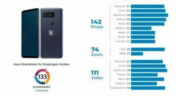 qualcomm dxomark iphone 12 pro max