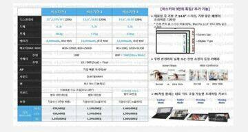 Řada Galaxy Tab S8 dostane Snapdragon 898