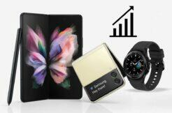 Samsung Galaxy Z Flip3 Z Fold3 Watch4 předobjednávky