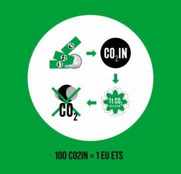 CO2IN schéma