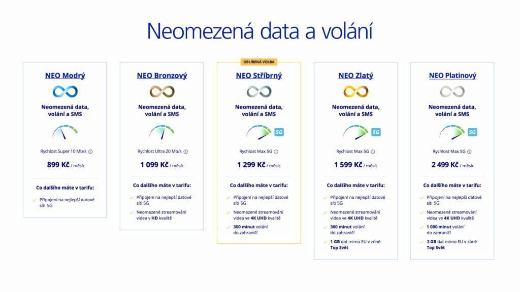 O2 NEO tarify 2021