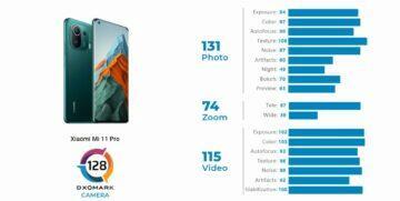Xiaomi Mi 11 Pro DxOMark výsledek