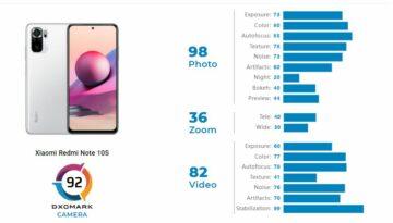 Xiaomi Redmi Note 10S DxOmark photo test result